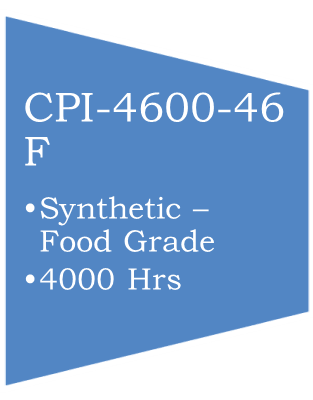 CPI-4600-46-F-Synthetic-Food-Grade-Lubricant-for-air-compressors-4000-hours-change-interval